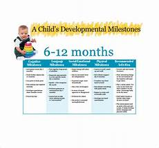 12 Month Old Milestones Chart Free 7 Sample Baby Milestones Chart Templates In Pdf