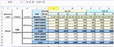 Manpower Chart Excel 7 Free Manpower Planning Template Excel Exceltemplates