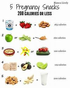 Best Diet During Pregnancy Chart Pin On Goals