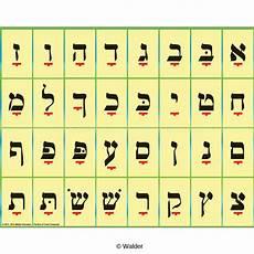 Alef Beis Chart Kamatz Alef Beis Chart Walder Education