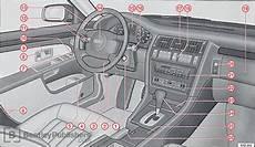 Excerpt Audi Owner S Manual A8 1999 Bentley