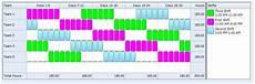 Shift Rotation Scheduling 6 4 6 4 6 4 Ten Hour Rotating Shift Pattern 24 7 Shift