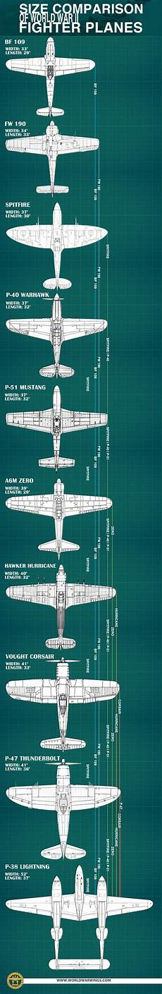 Fighter Aircraft Comparison Chart This Infographic Comparing Fighter Sizes Is Really Eye