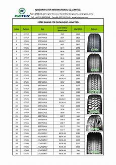 Tire Price Comparison Chart Tyre Price List For Sale In Qatar And Saudi Arabia Top 10