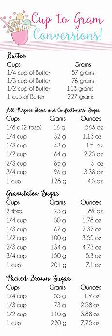 Conversion Chart Grams To Ounces To Cups Cups To Grams Conversion Chart Cookies And Cups Cup To