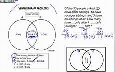 Venn Diagram Sets Calculator Venn Diagram Math Problems Youtube