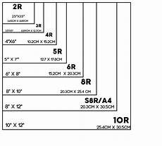 Image Pixel Size Chart Photo Size Chart For Picture Frames Photo Print Sizes