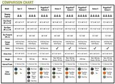 Jeep Wrangler Model Comparison Chart Jeep Wrangler Model Comparison Chart Top Jeep