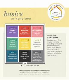 Free Feng Shui Chart 3 Tips To Help You Feng Shui Your Home On A Budget