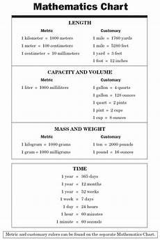 7th Grade Formula Chart 7th Grade Math Chart 7th Grade Math Formula Chart 6th