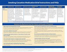 Smoking Cessation Medication Prescribing Chart Talktoyourpatients Ny Gov Don T Be Silent About Smoking
