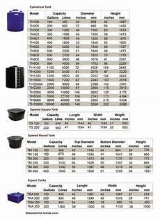 Water Storage Tank Size Chart Water Tank Tomher
