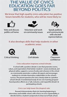 Civic Activities Definition Forgotten Purpose Civics Education In Public Schools