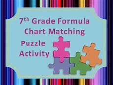 7th Grade Formula Chart 17 Best Images About Math On Pinterest Math Absolute