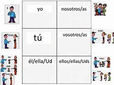 Spanish Yo Chart 17 Best Images About Spanish On Pinterest Spanish