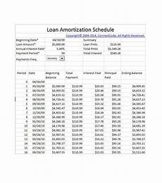Auto Loan Amortization Table Excel 28 Tables To Calculate Loan Amortization Schedule Excel