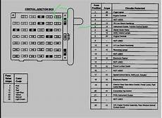 2014 Mustang Light Fuse Location Dashboard Lights Not Working Need Fuse Box Diagram
