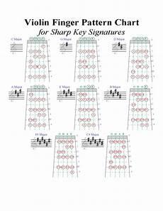 C Major Violin Finger Chart Violin Finger Pattern Chart Free Download