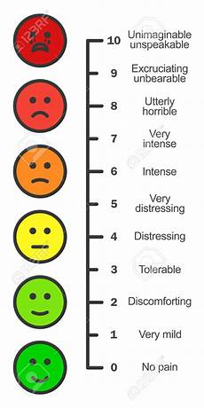 Doctor Smiley Face Chart The Fallacy Of The Scale Is Sick For Parents
