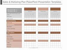 Sales And Marketing Plan Templates Sales And Marketing Plan Powerpoint Presentation Templates