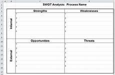 swot analysis excel template swot analysis template for microsoft excel