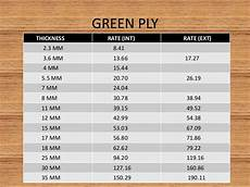 Particle Board Thickness Chart Plywood