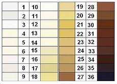 Skin Color Scale Chart Correlation Between Skin Color Evaluation By Skin Color