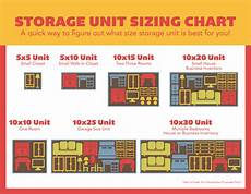 Storage Chart How Do You Know What Size Storage Unit You Need Valley