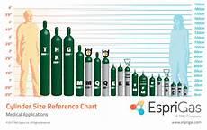 Oxygen Bottle Size Chart Medical Oxygen Cylinder Sizes Chart Amulette