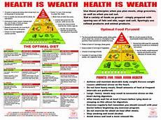 Healthy Chart Launch Of Health Chart Nirantara Drusti