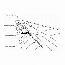 Aircraft Wing Design Calculations Design Of Airplane Wings