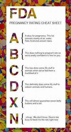 Chicken Medication Chart What Do Fda Pregnancy Ratings Mean Chicken