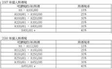 Army Reenlistment Bonus Chart Cleimp Doopr Army Reenlistment Bonuses Deposit Casino