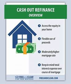 Refinance Calculator Cash Out How A Cash Out Refinance Works Refinance Mortgage Home