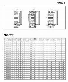 Pulley Dimension Chart European Standard Spb V Belt Pulleys All Sizes Buy V