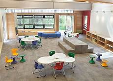 Benefits Of Natural Light In The Classroom Classroom With Multiple Furniture Arrangements Types