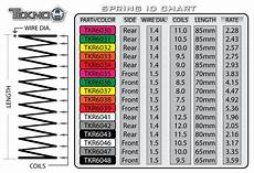 Tekno Spring Chart Tekno Sct410 Thread Page 102 R C Tech Forums