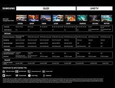 Samsung Smart Tv Model Comparison Chart Shop Samsung Tvs Tablets Home Theater Systems And