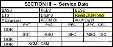 Army Reenlistment Bonus Chart Imrepr Codes Armyreenlistment