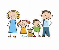 Family Structure Cncs Entry 3 Understanding On The Family Structure