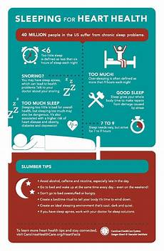 Heart Health Chart Sleepyheadcentral Sleep Hygiene Tip Of The Week Follow