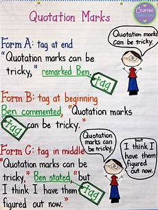 Use Of Quotation Marks Activities Using Quotes Quotesgram