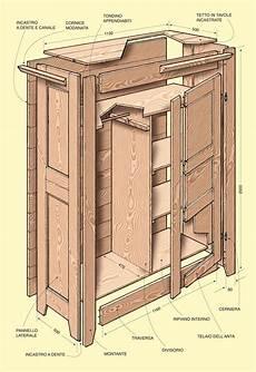 costruire un armadietto costruire un armadio le misure idee per la casa nel 2019