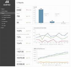 Saas Metrics Excel Dashboard Examples Adnia Solutions