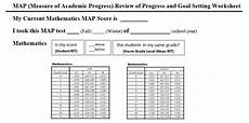 Map Test Scores Chart Percentile 2018 Map Scores Cockeysville Middle