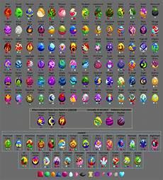 Dragon Story Egg Chart And Times Image Dragon Story Times Jpg Dragon Story