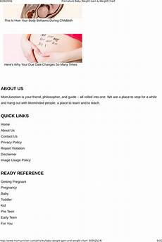 Premature Weight Gain Chart Download Premature Baby Weight Gain Chart For Free Page