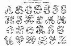 Fancy Lettering Template The Vintage Moth Free Fancy Letters Alphabet