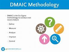 Six Sigma Dmaic Dmaic The 5 Phases Of Lean Six Sigma