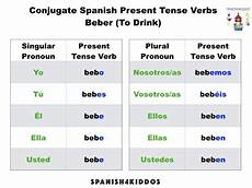 Spanish Yo Chart Spanish Verb Conjugation Of The Er Regular Tense